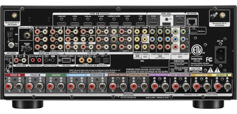 Denon_sound_system